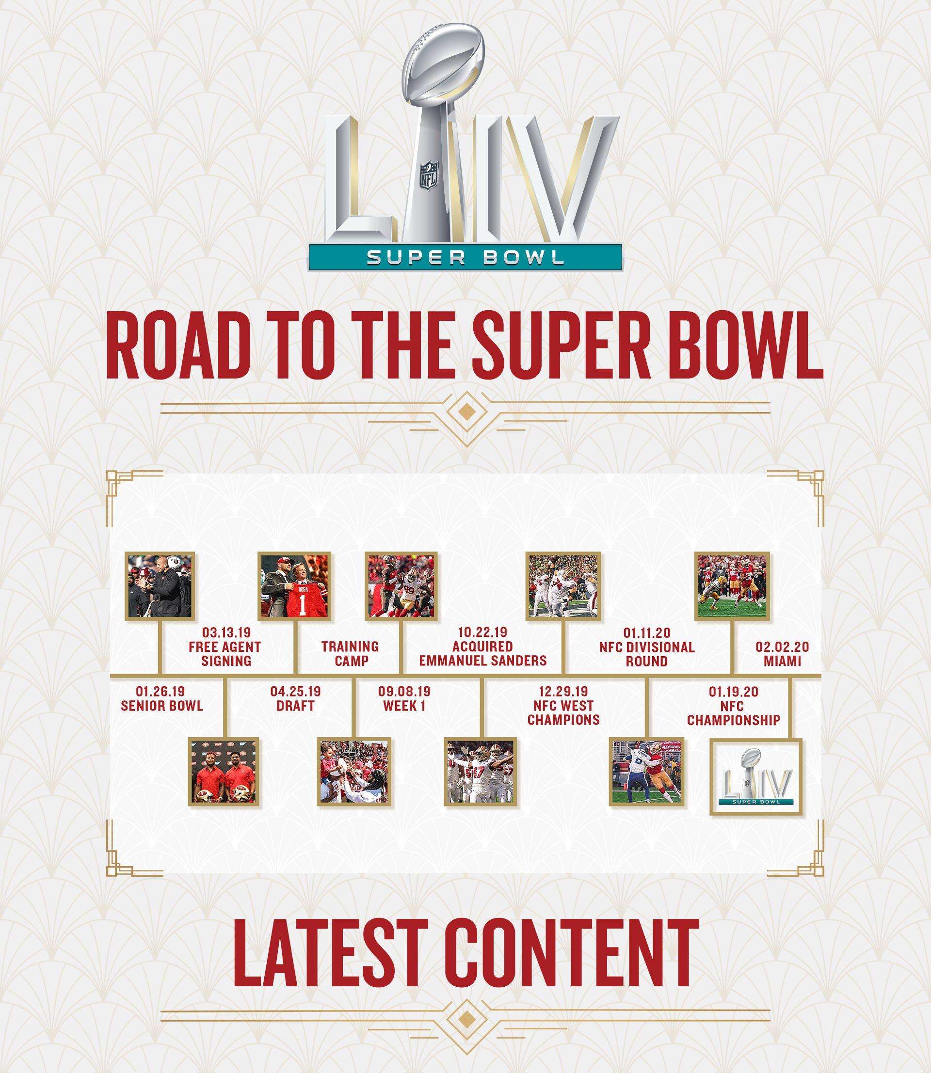 SuperBowl-Webpage-Road + Content