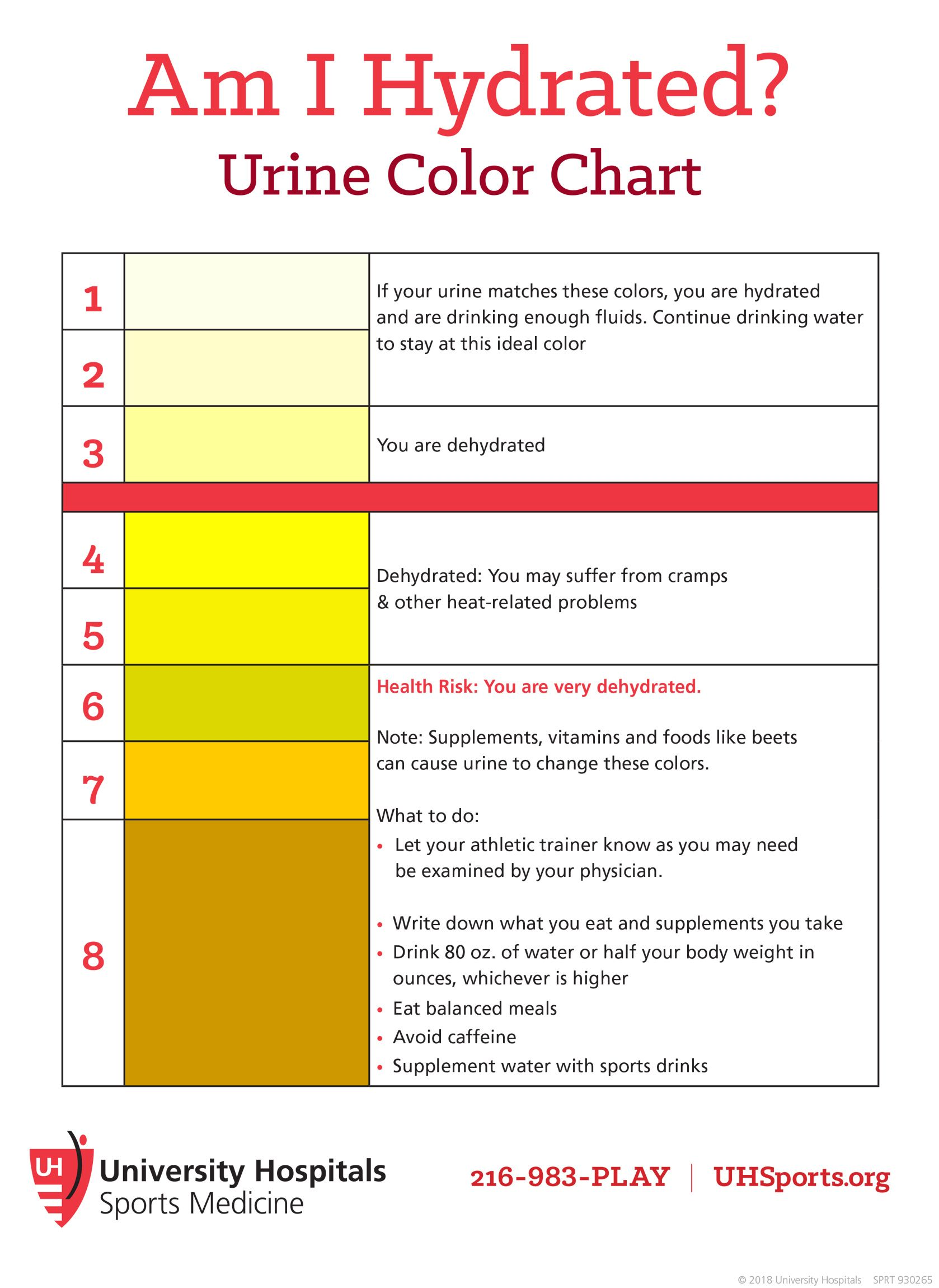 SPRT-930265-Hydration-Graphic_Chart