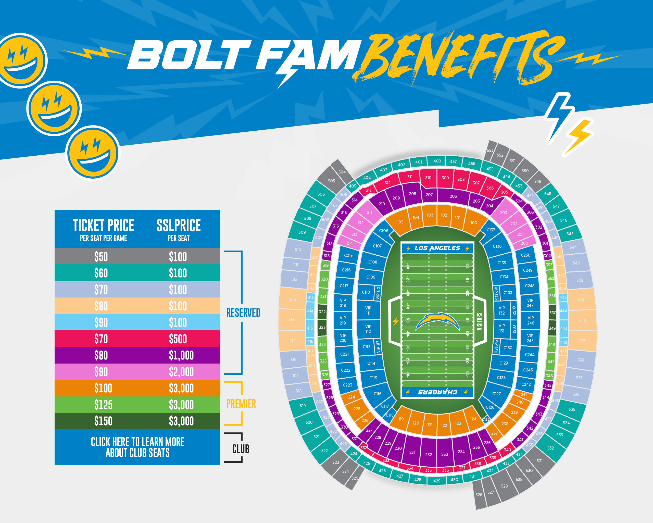 200825_Site_Tickets_BoltFam_Benefits_Landing_Page_Header