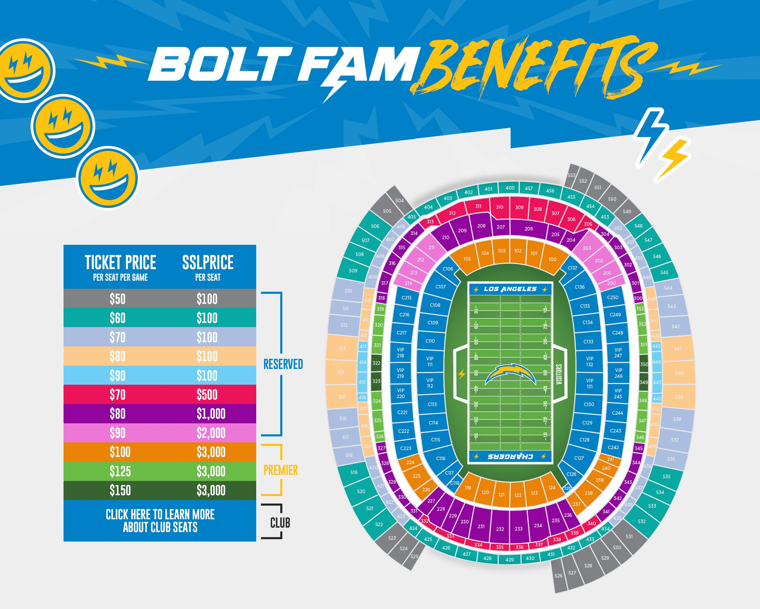 200807_Site_Tickets_BoltFam_Benefits_Landing_Page_Header