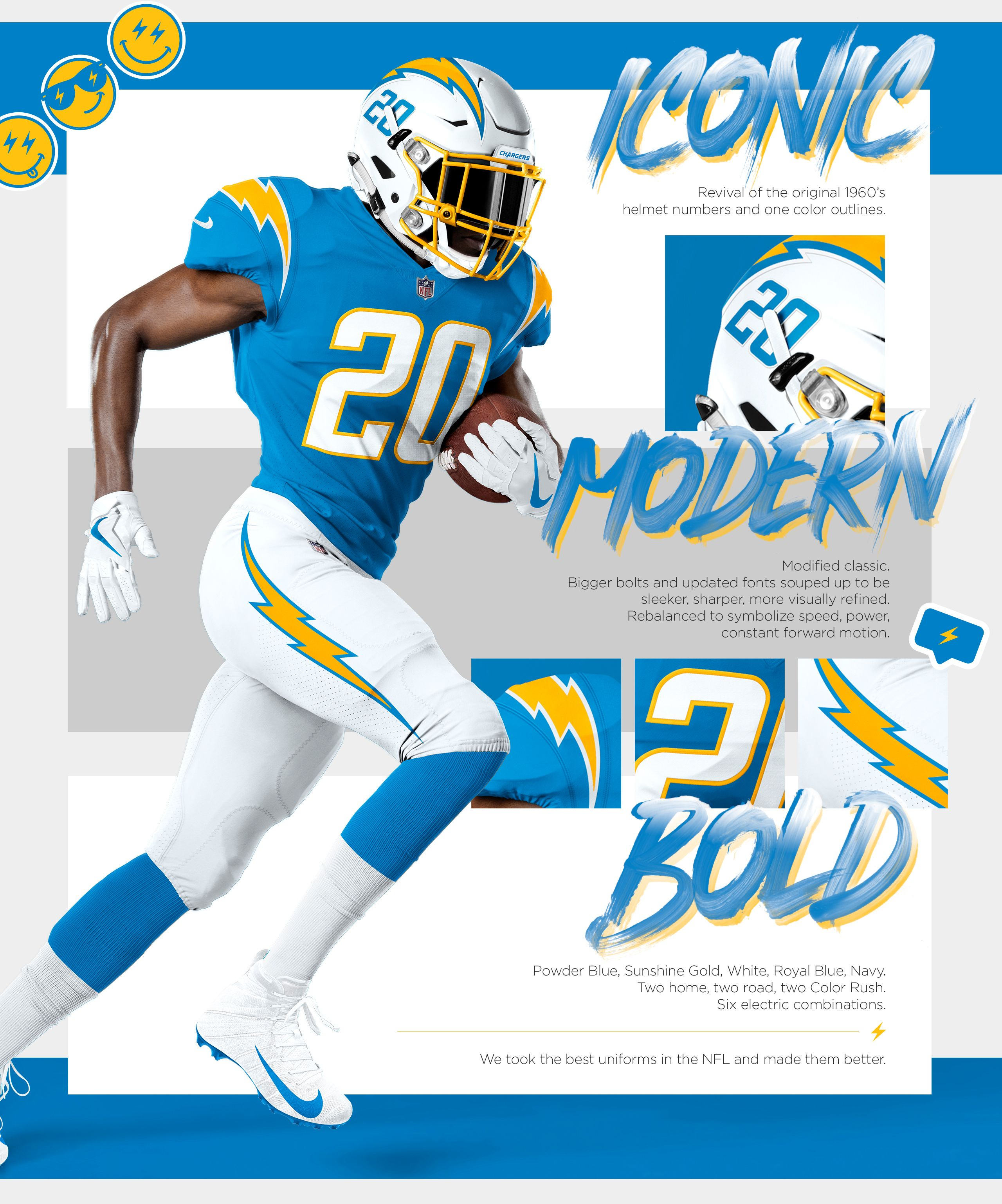 New Uniforms Los Angeles Chargers Chargers Com