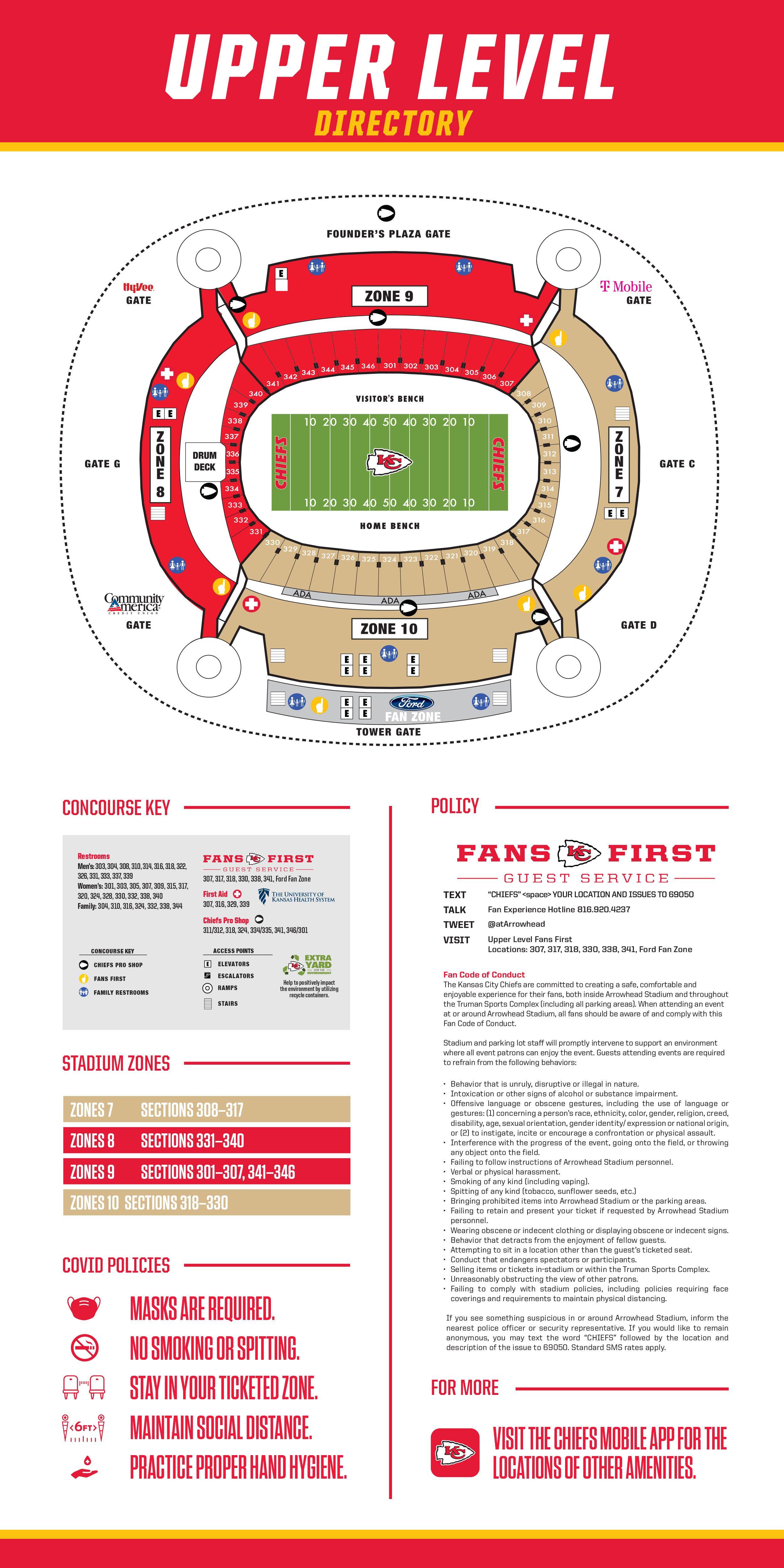 Stadium-Map-COVID---Upper-Level