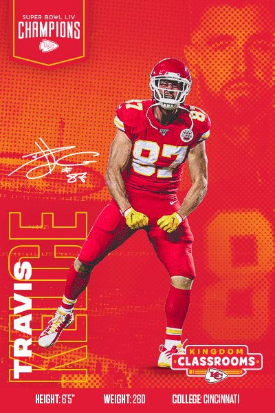 CKK_Player_Cards_87_T_Kelce