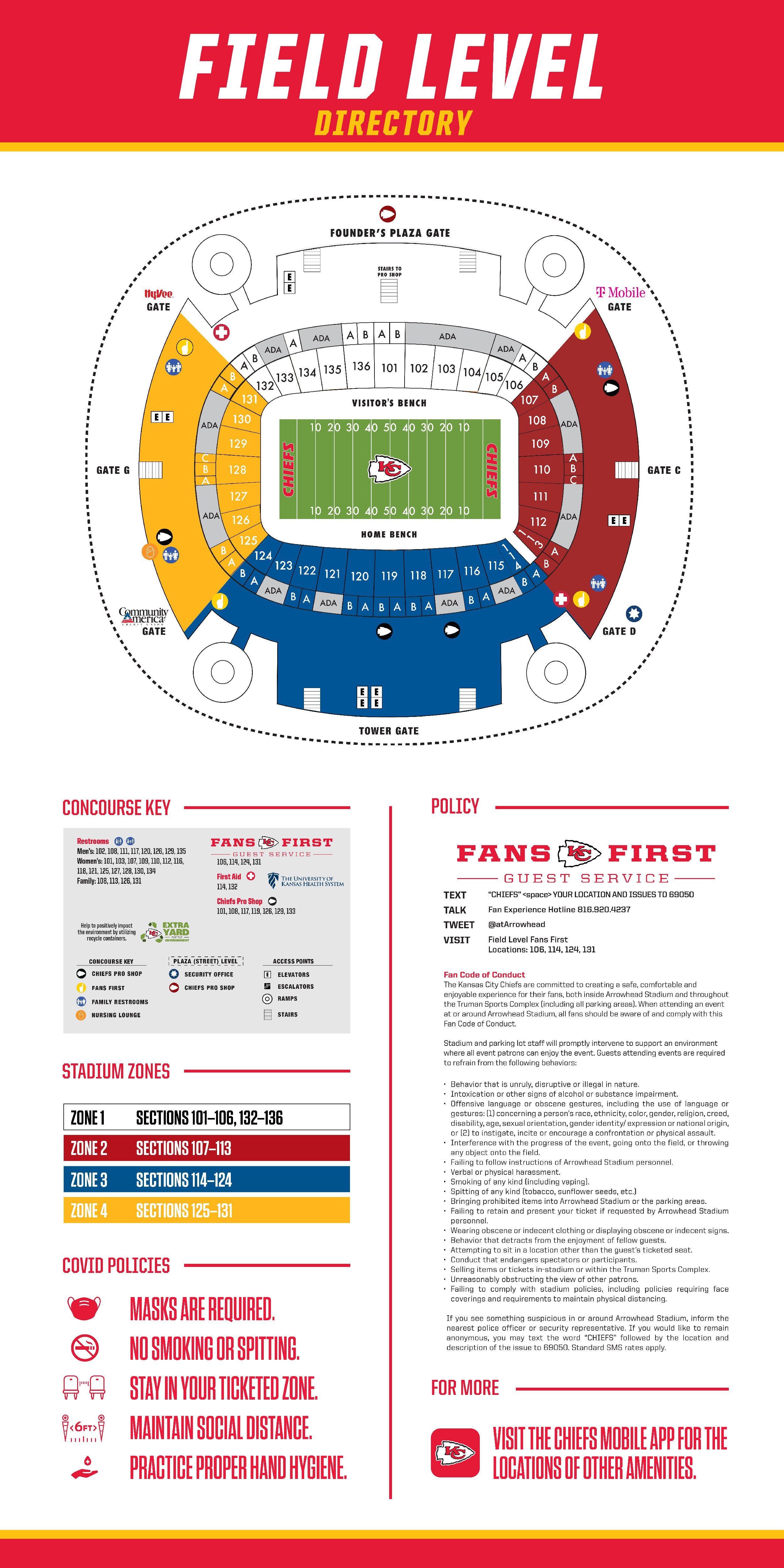 Stadium-Map-COVID---Field-Level