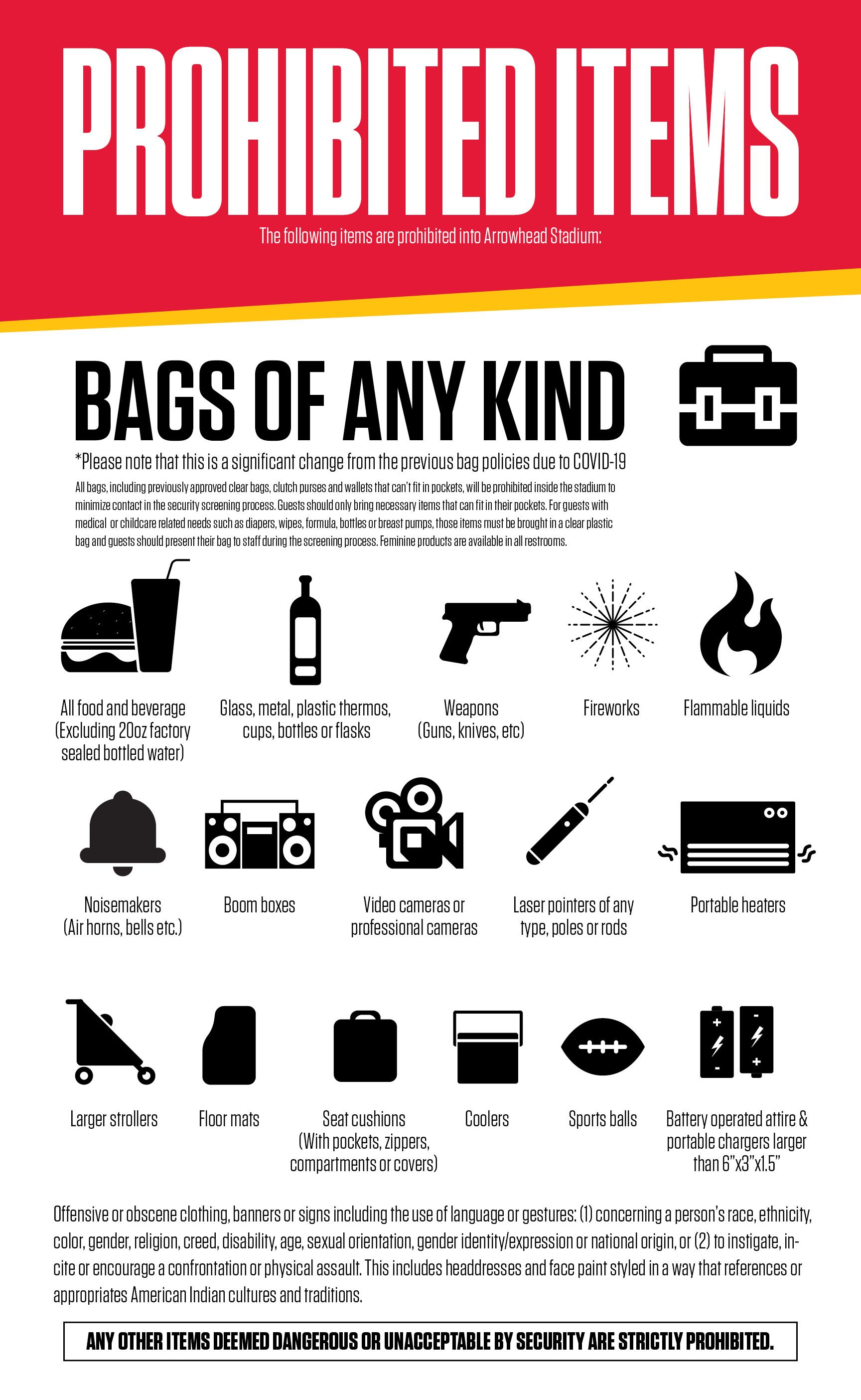 Prohibited Items - as of 08272020
