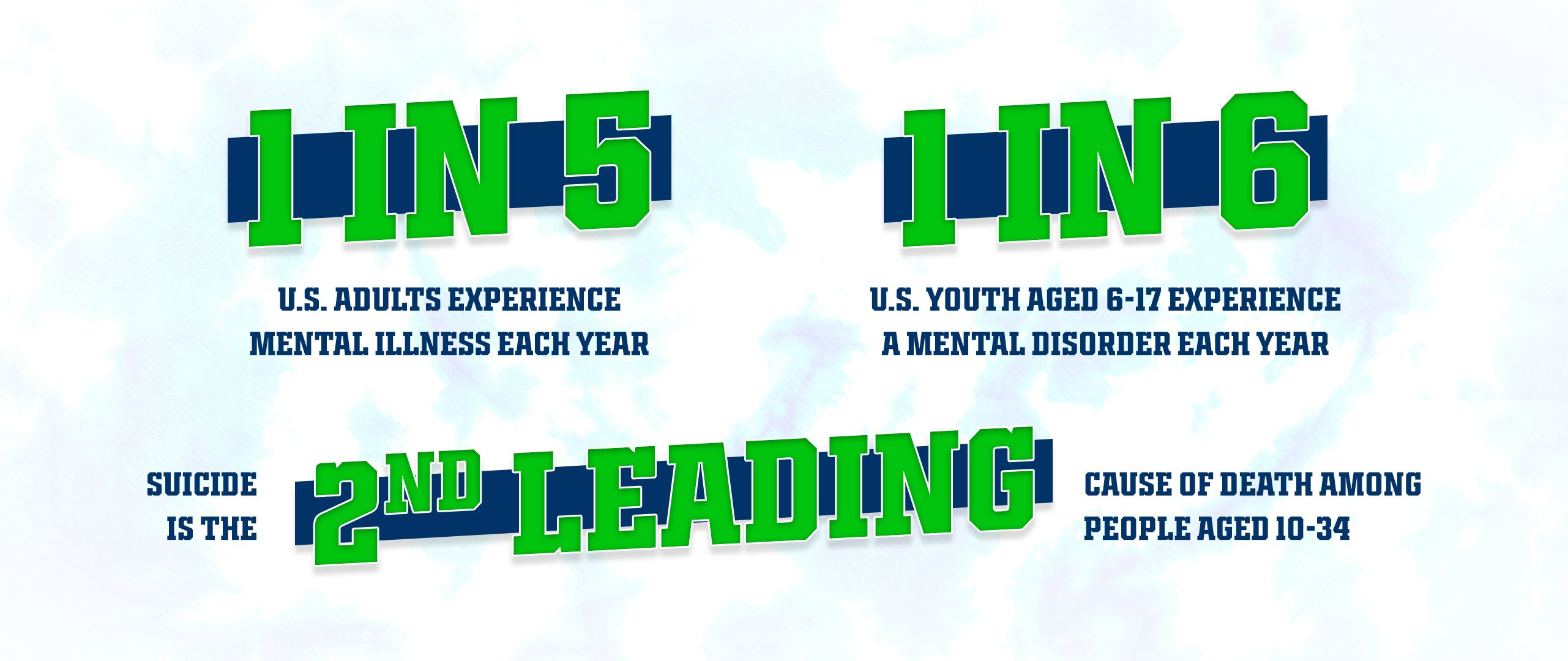 Kicking The Stigma National Statistics:  *   1 In 5 U.S. Adults experience mental illness each year *   1 in 6 U.S. Youth aged 6-17 experience a mental health disorder each year *   Suicide is the 2nd leading cause of death among people aged 10-34