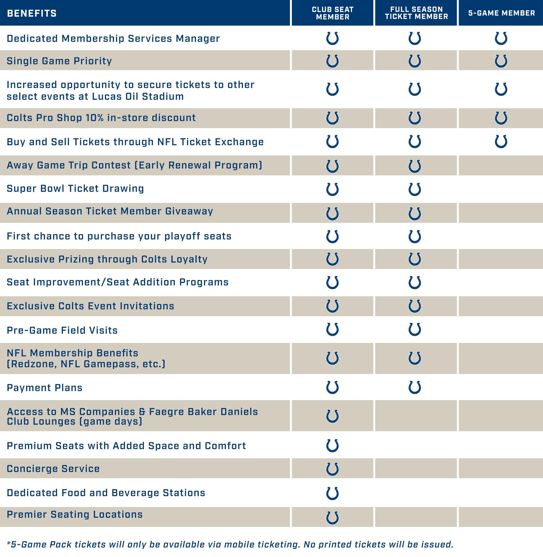 2018_5GamePacks_Benefits-v4