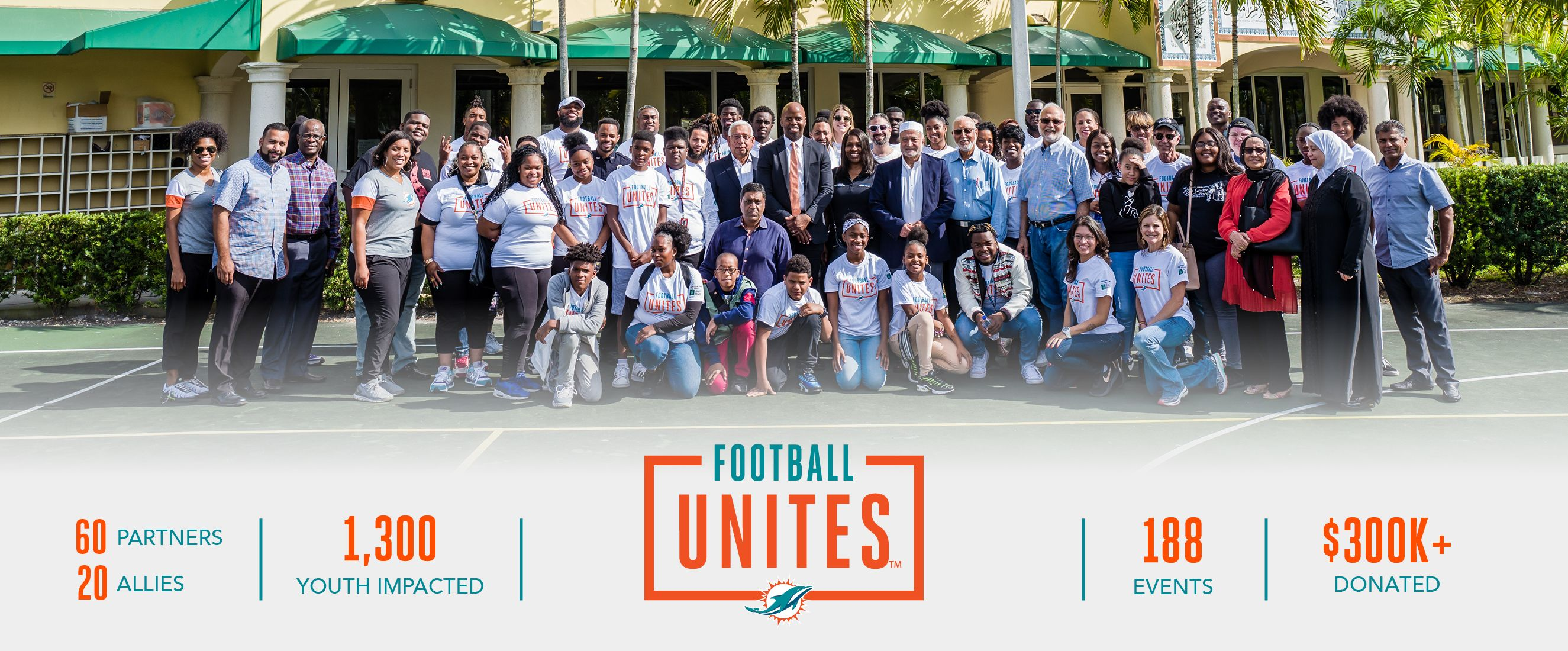 Graphic: Football Unites Header - 60 Partners, 20 Allies, 1,300 Youth Impacted, 188 Events, Over 300K Donated