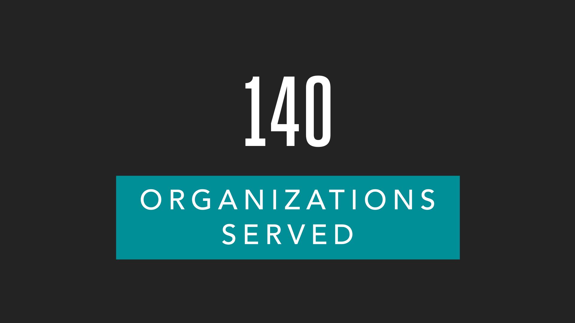 Food Relief Program - 140 Organizations Served