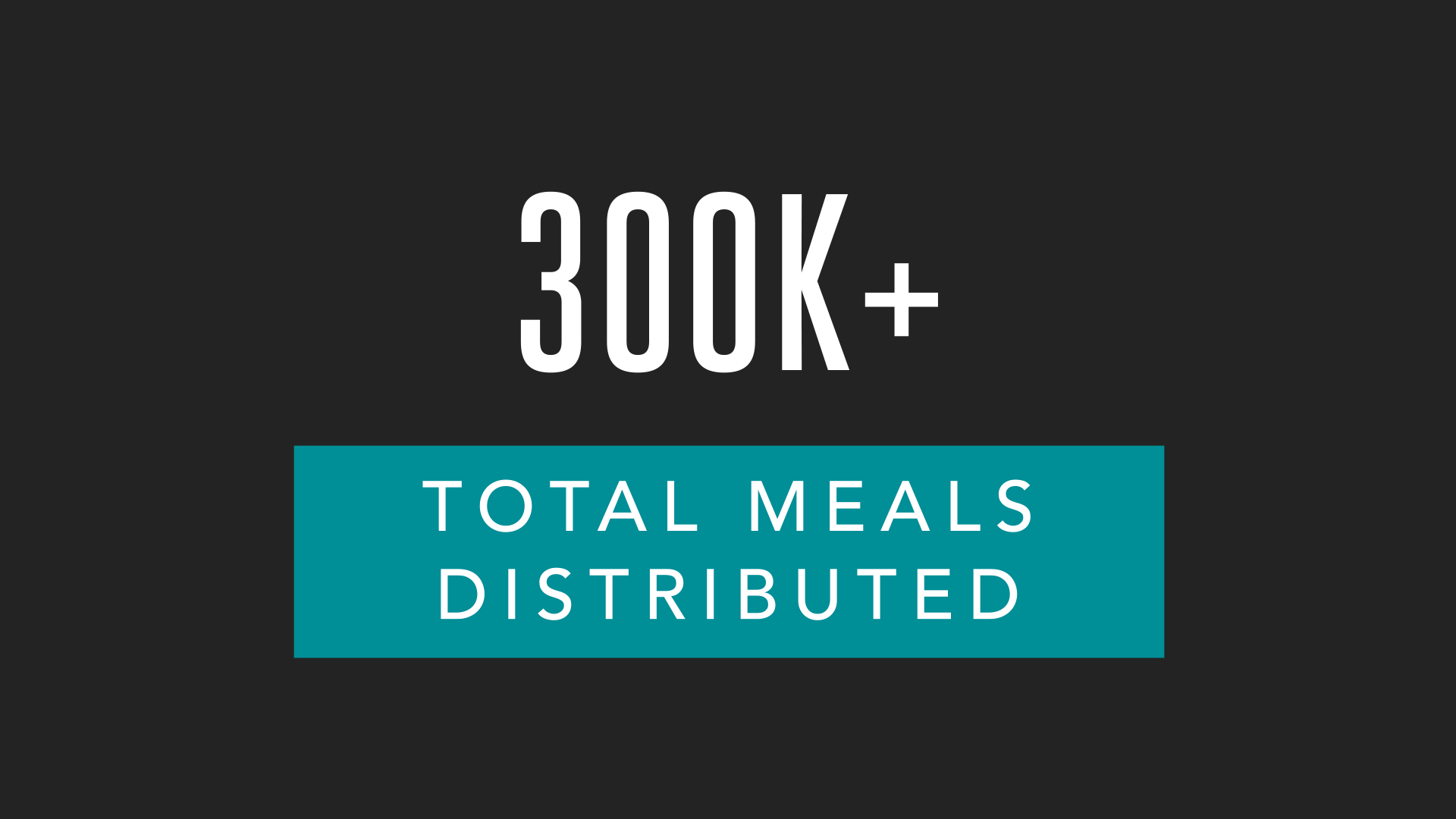 Food Relief Program - Over 300,000 Total Meals Distributed