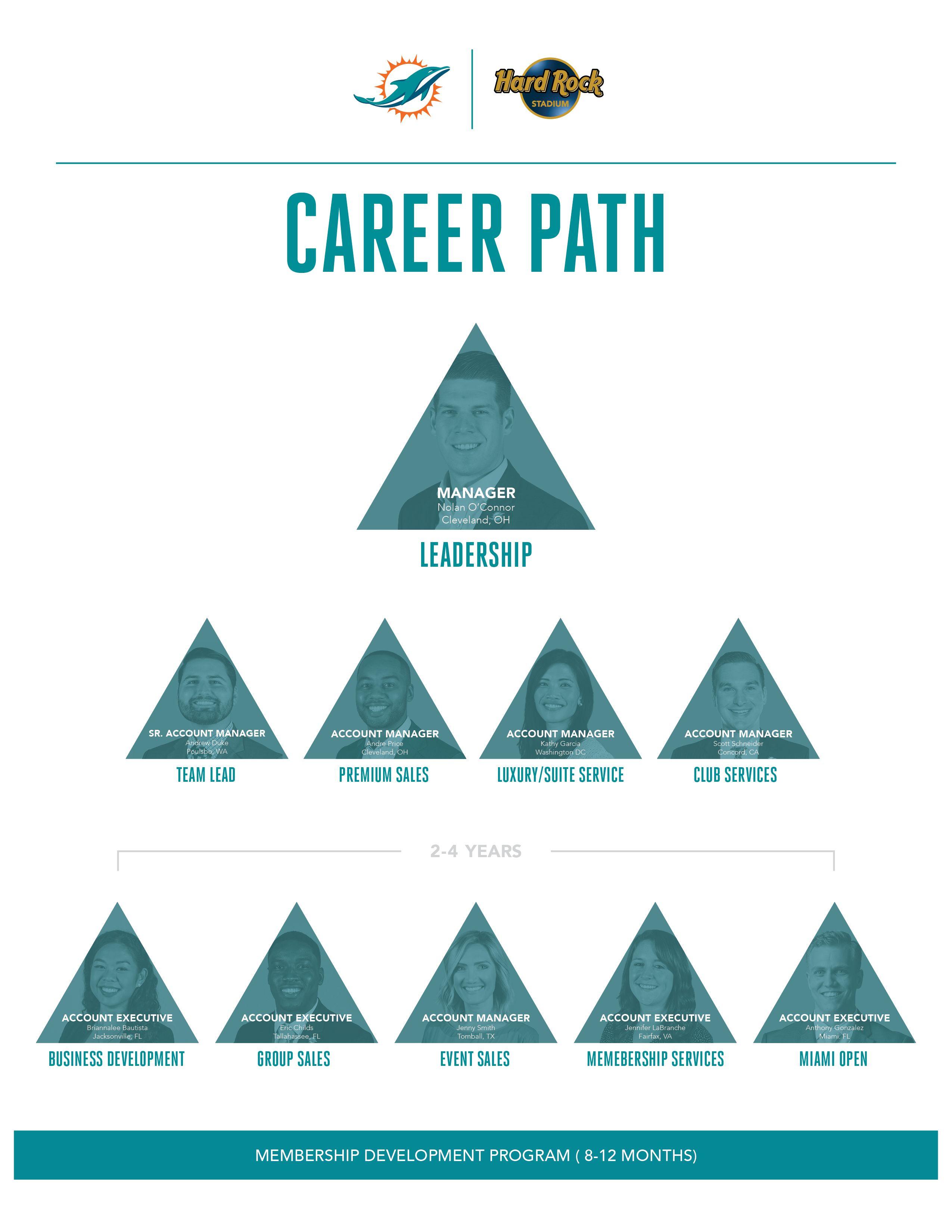 SAL497_Career Path Graphic