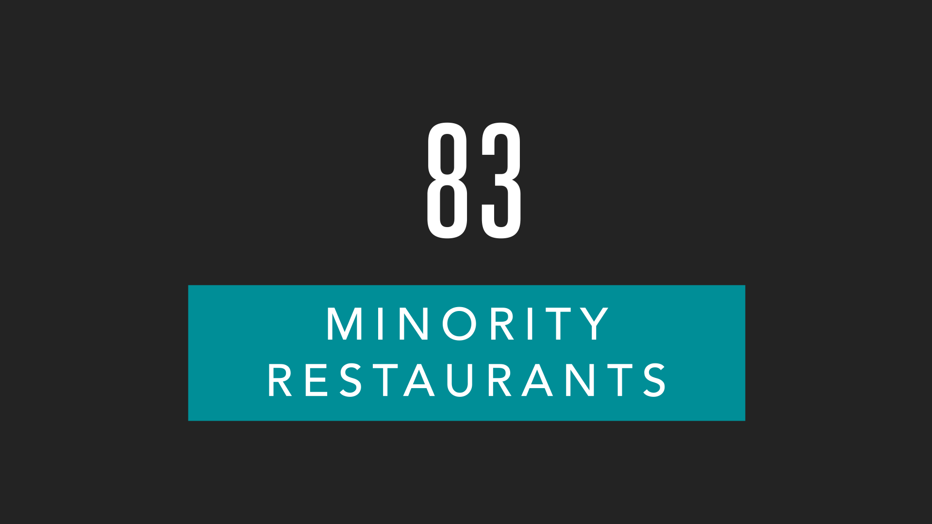 Food Relief Program - 83 Minority Restaurants