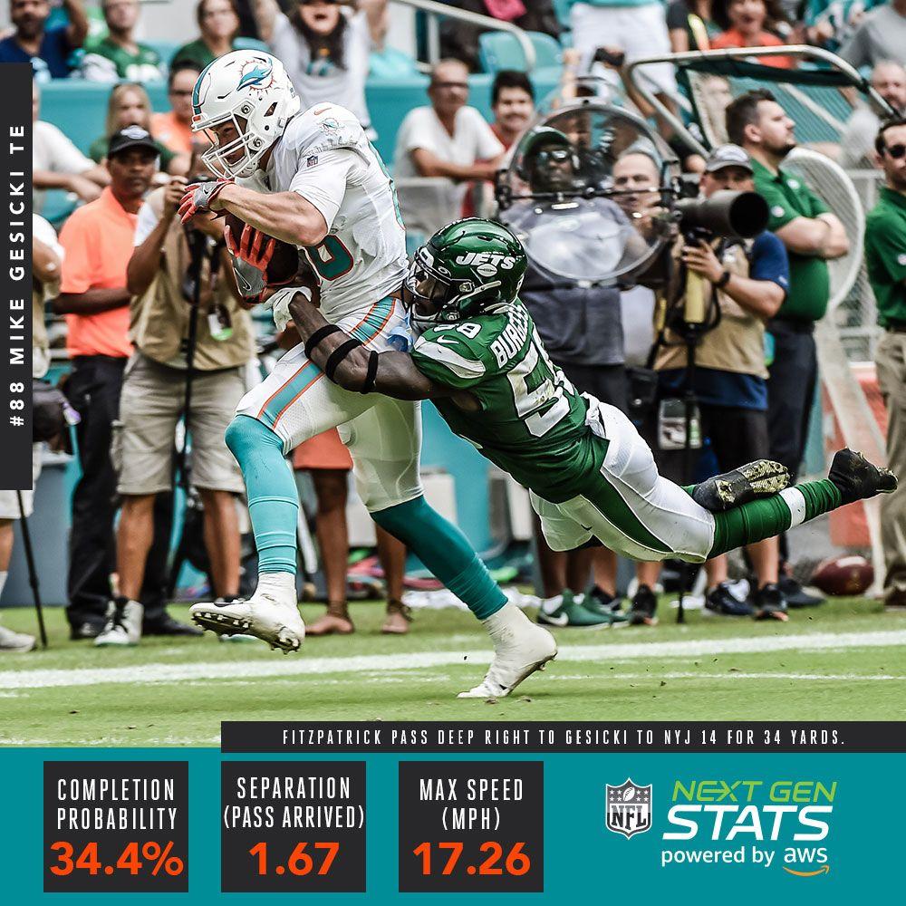 Graphic: Hard Rock Stadium GBAC Accreditation - 1st NFL Stadium