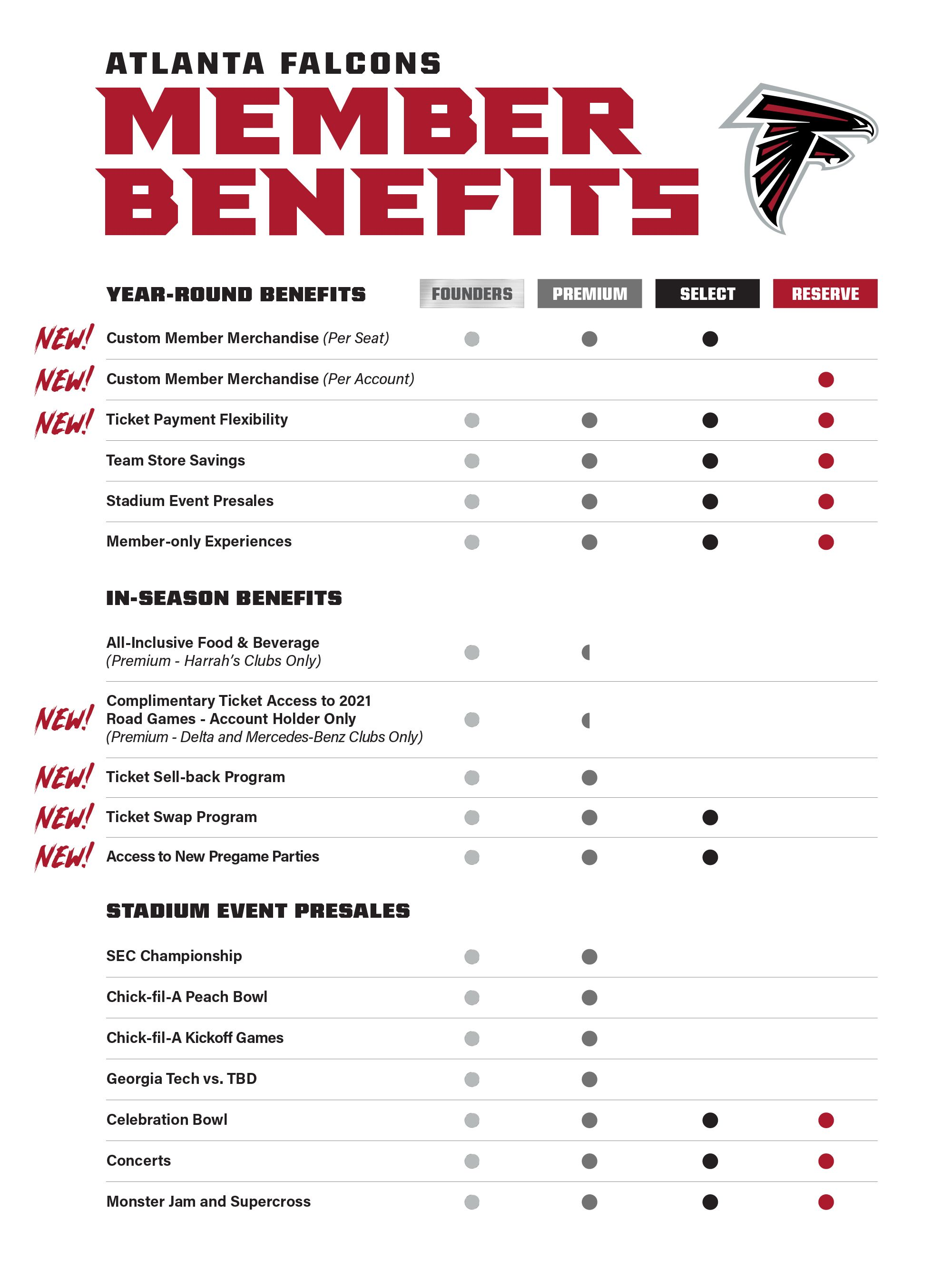 PSL-Benefits-Chart_V1_All Tiers