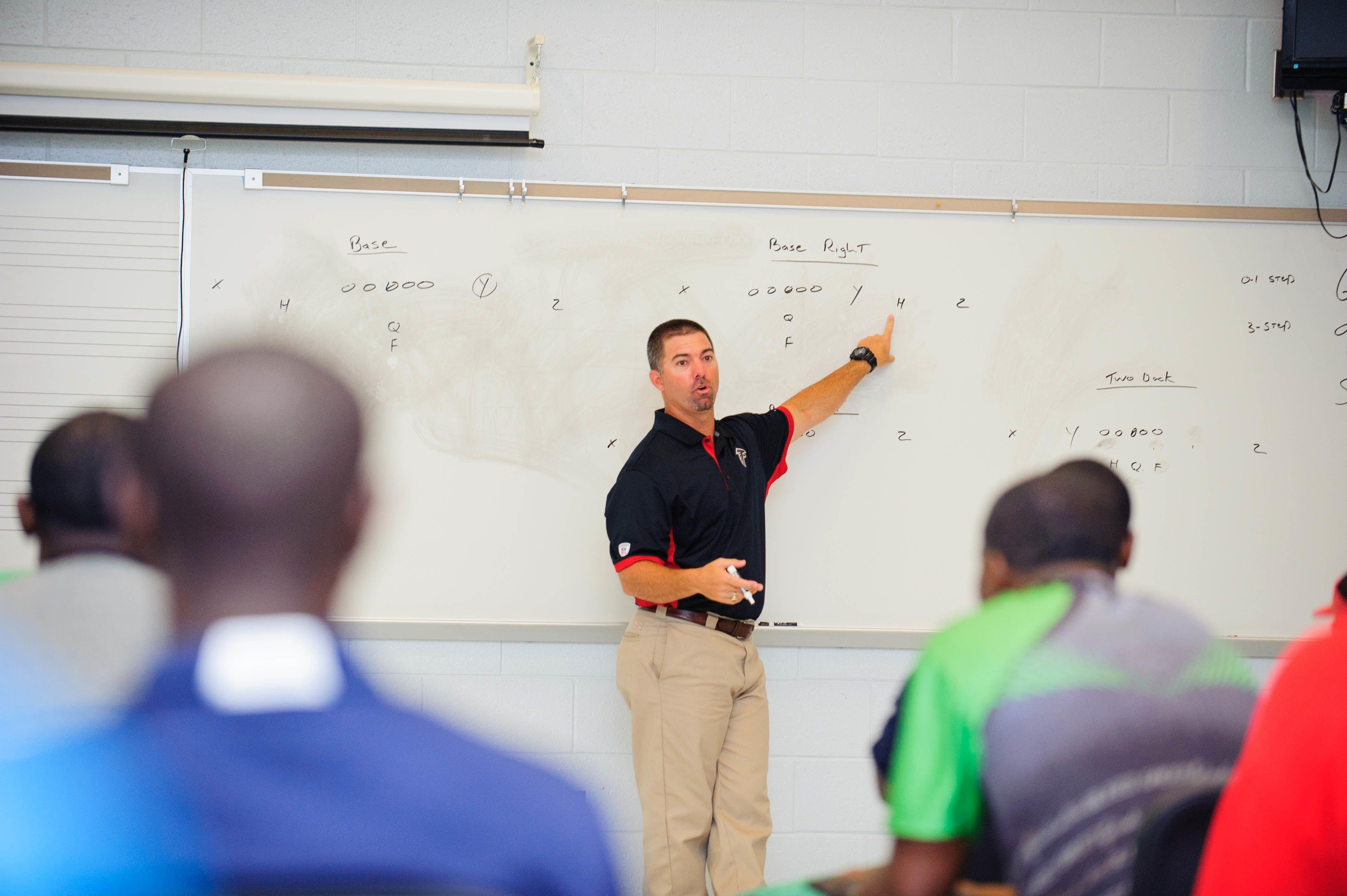 Youth Football Coaching Clinic