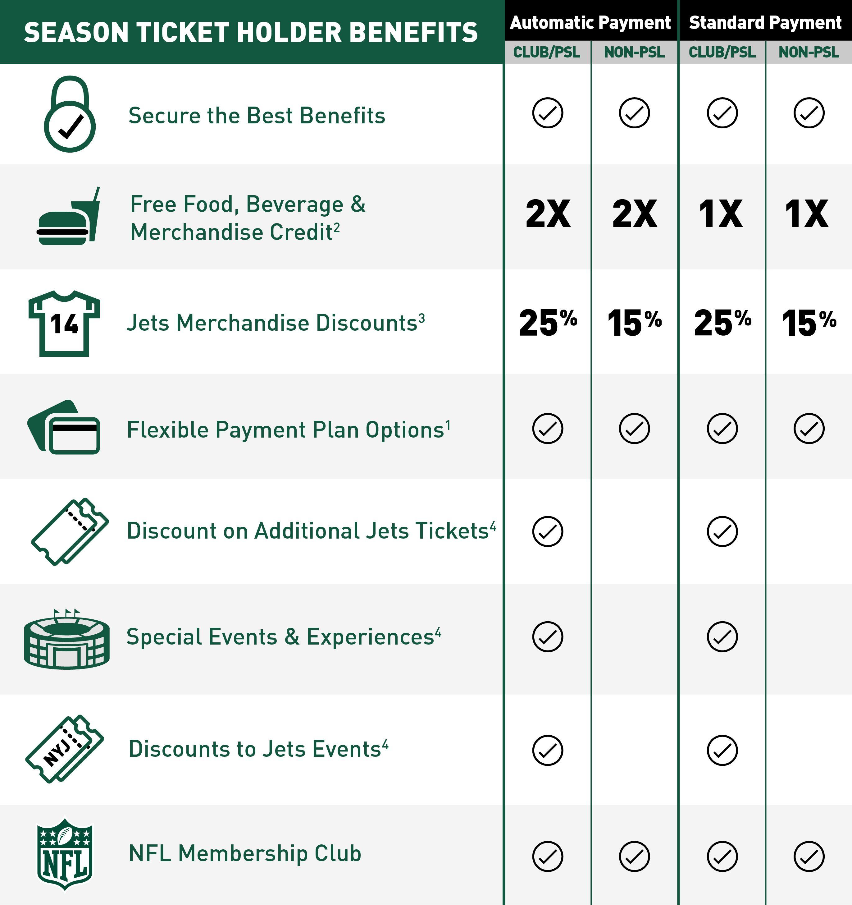 Season Tickets Benefits Grid-01