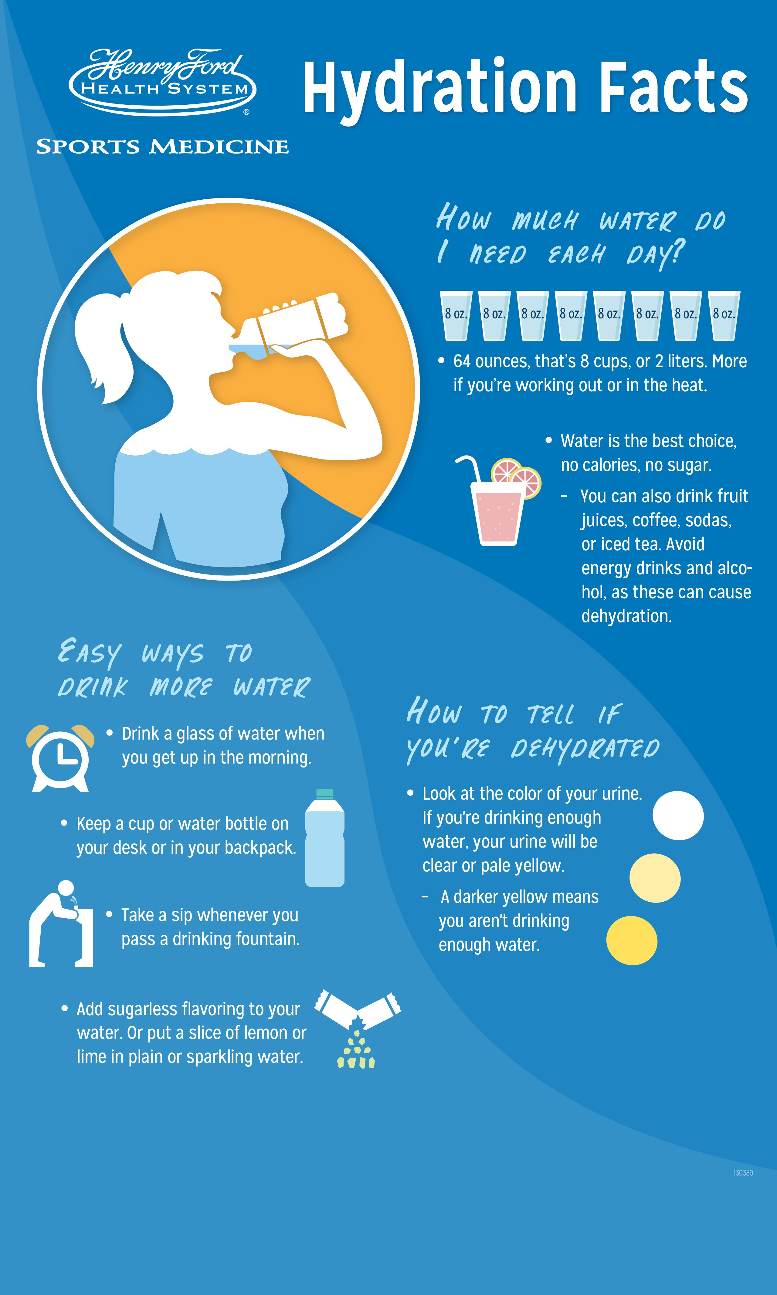 hydration-facts