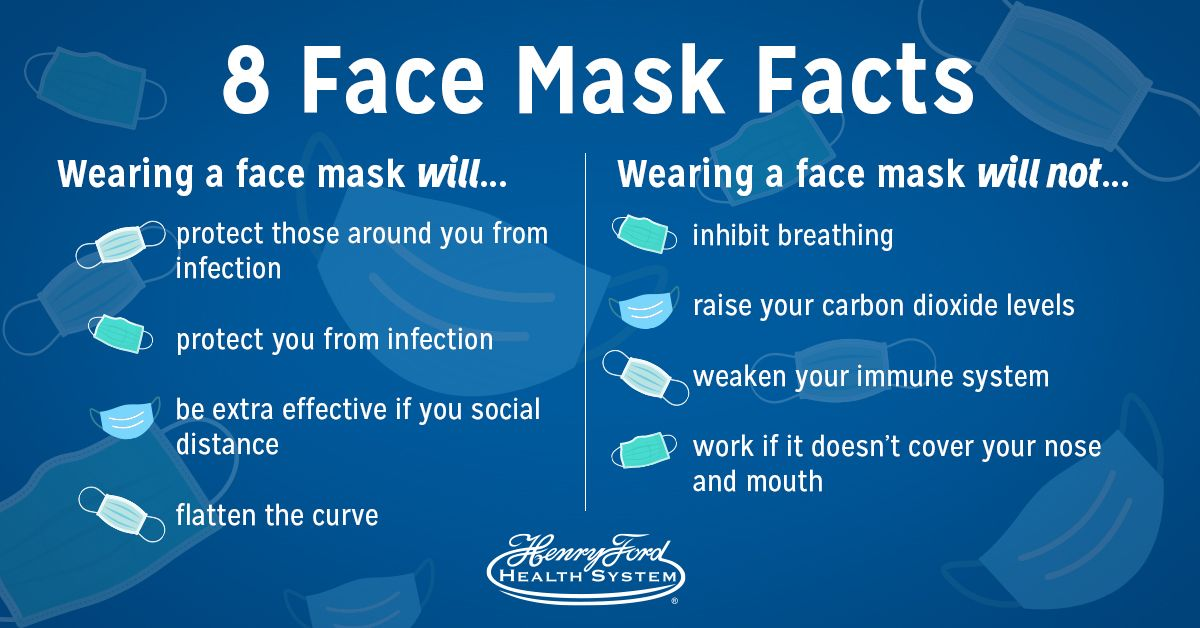 face-mask-facts