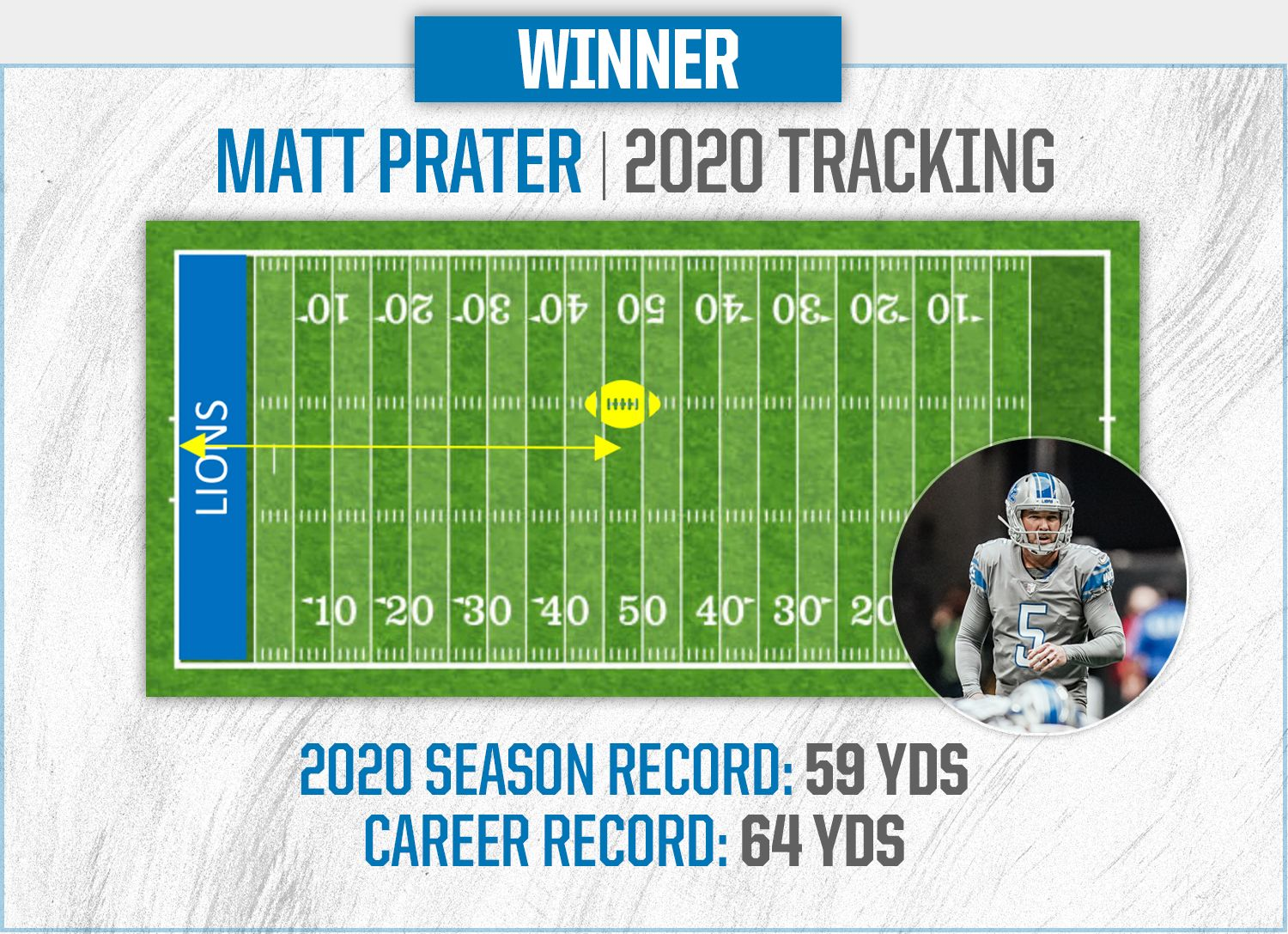 matt-prater-tracker