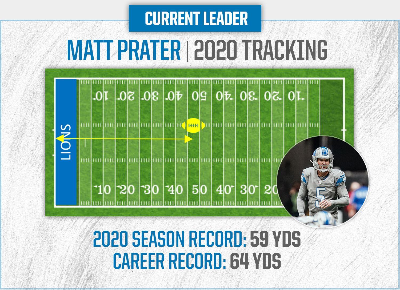 matt-prater-tracker
