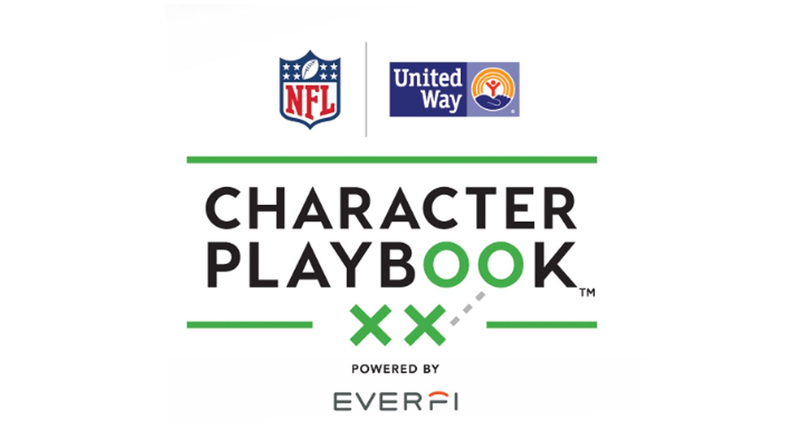 Character Playbook