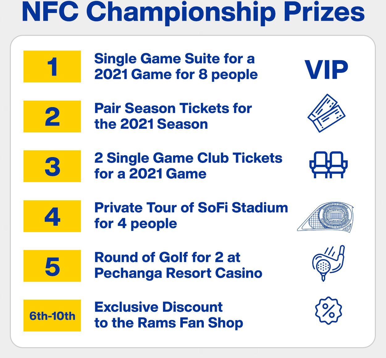 2020-pick-em-championship-prizes