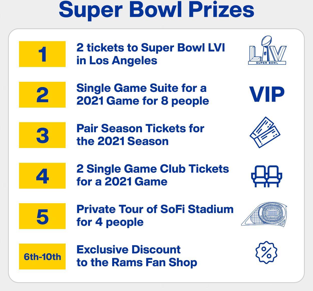 2020-pick-em-superbowl-prizes