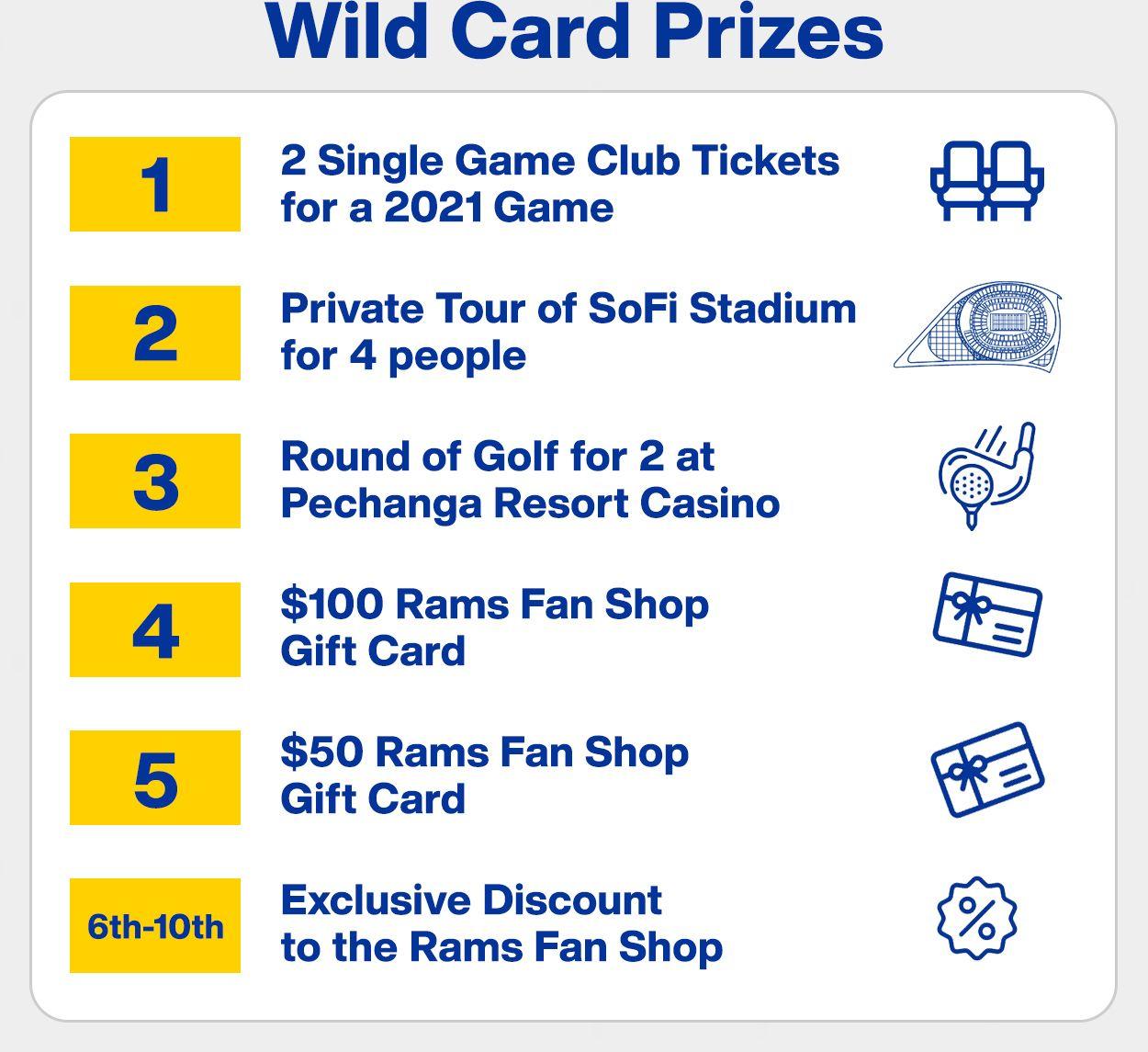 2020-pick-em-wild-card-prizes