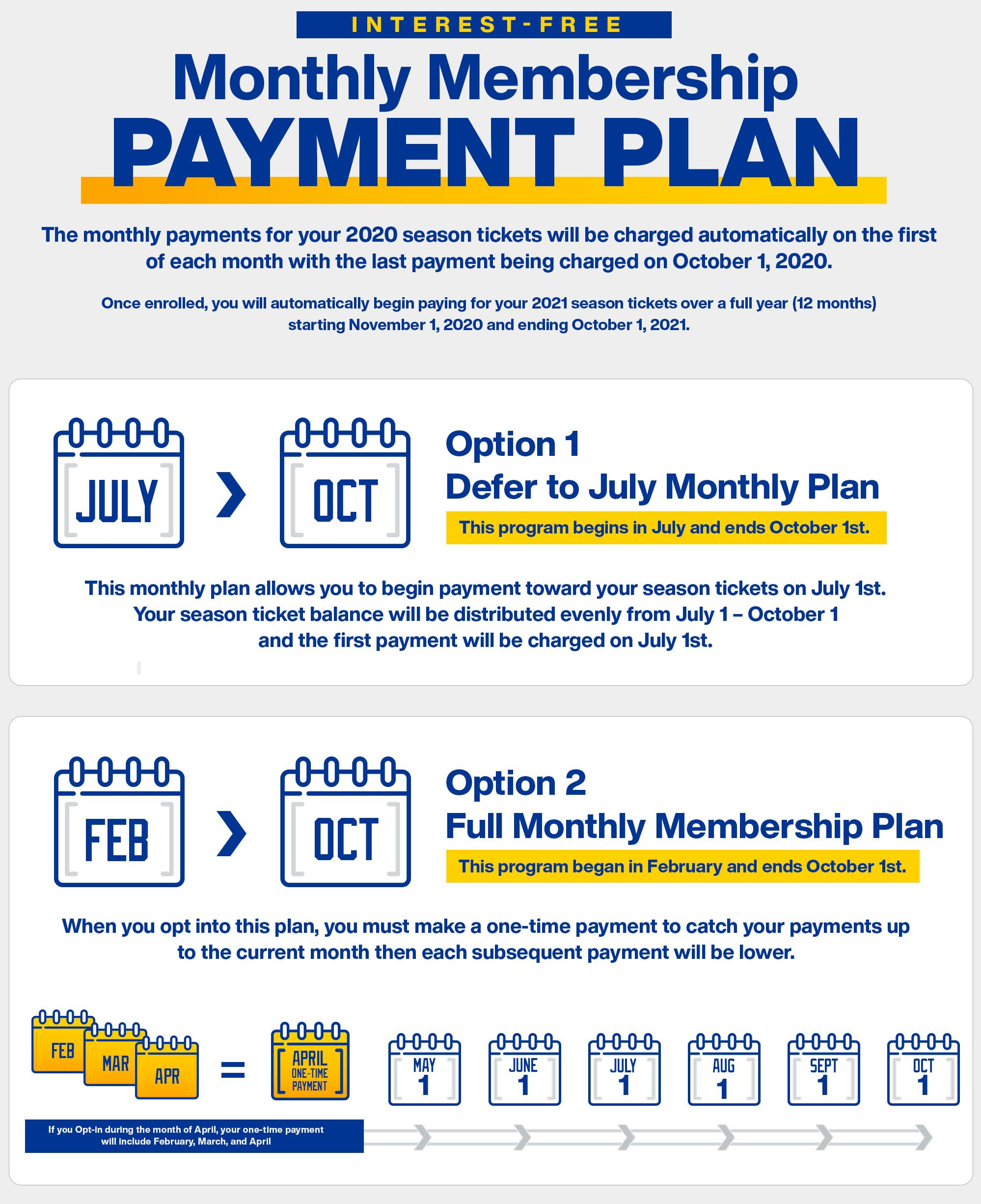 July - Oct Payment Plan