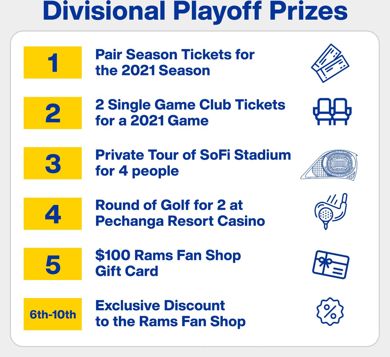 2020-pick-em-divisional-prizes