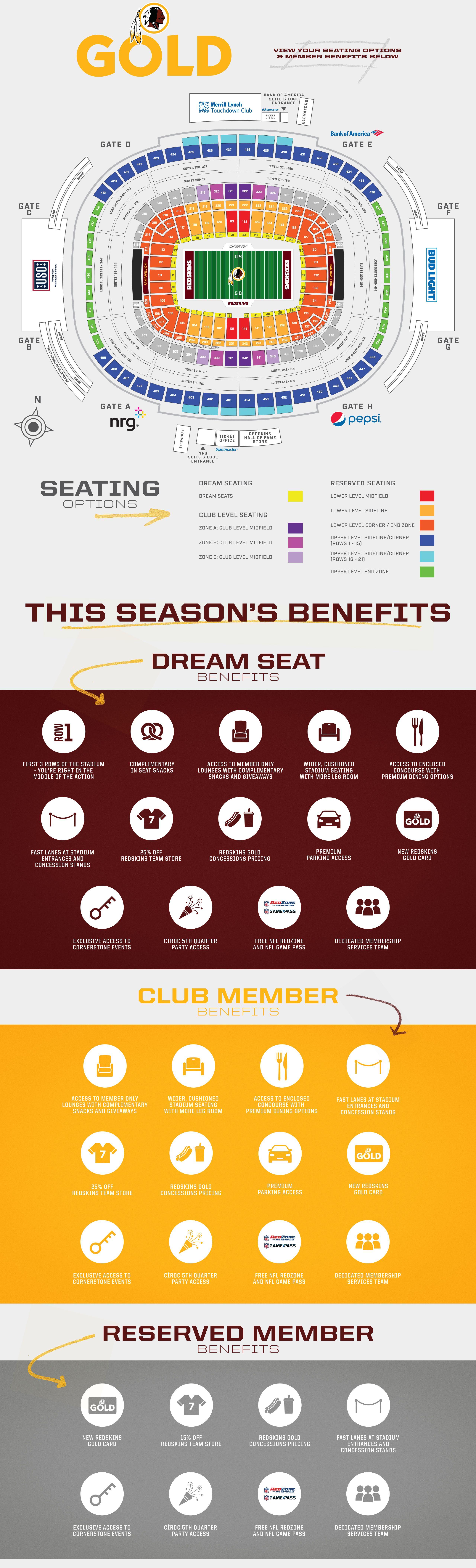 Stadium+Benefits_NoPricing_Page_2
