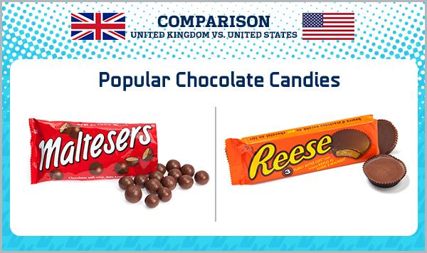 Comparison-Candy-R2