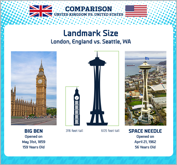Comparison-Landmarks-R3