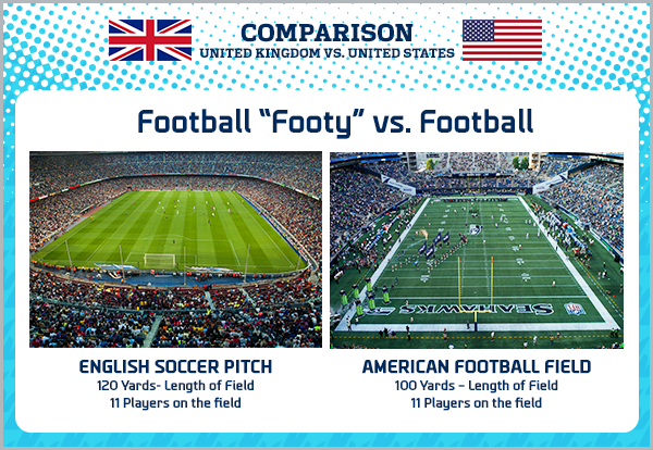 Comparison-Football-R2