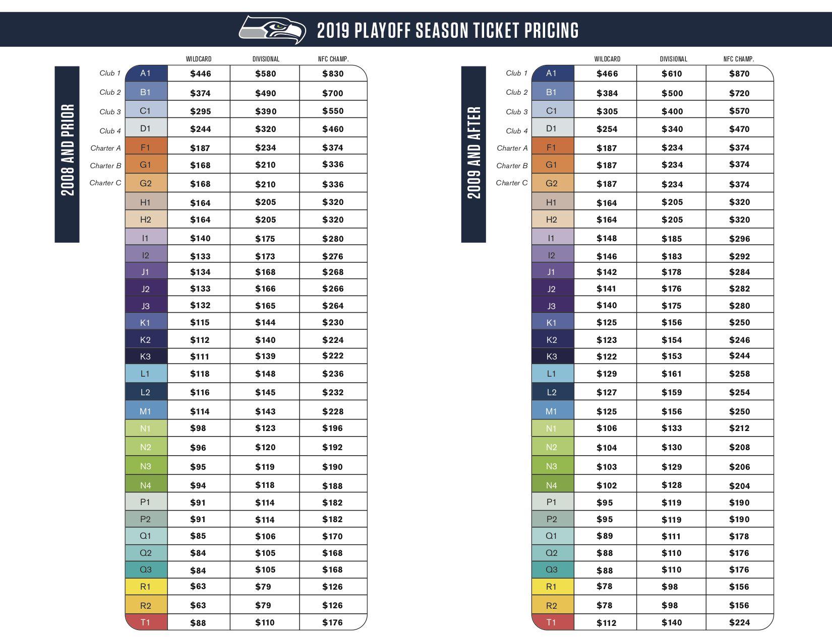 Season Ticket Pricing Map