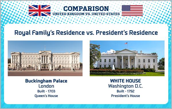Comparison-Residence-R3