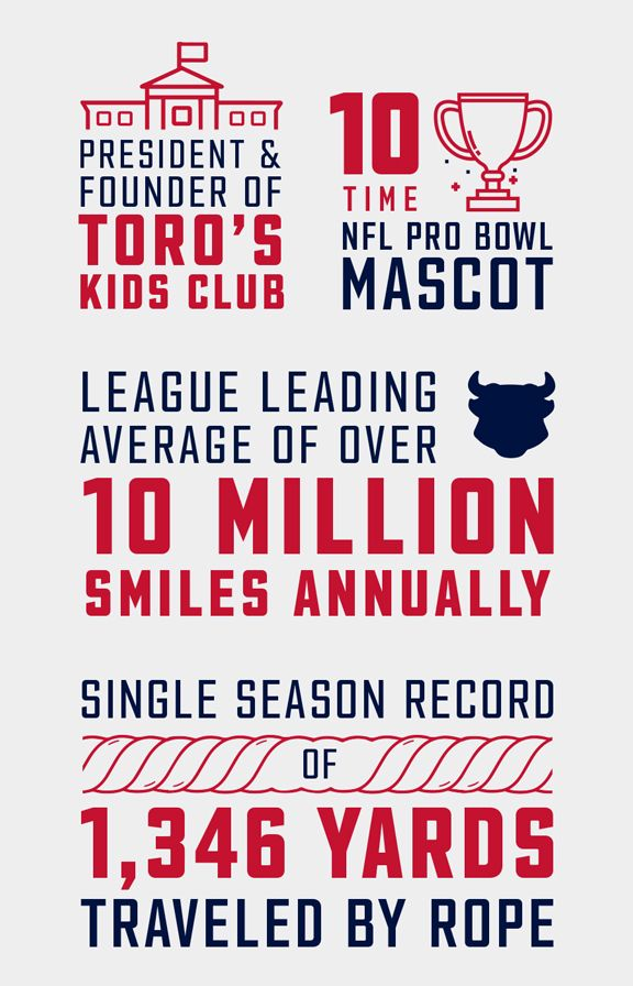 President and founder of TORO's Kids Club. 10-time NFL pro Bowl Mascot. League leading average of over 10 million smiles annually. Single season record of 1,346 yards traveled by rope.