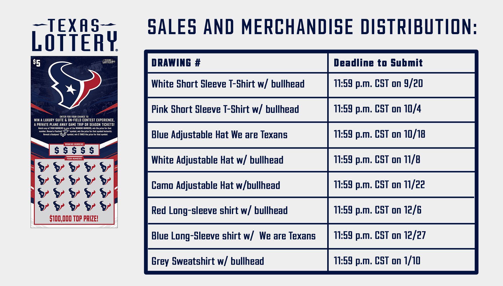 web_TexasLottery2020_Sales_Table