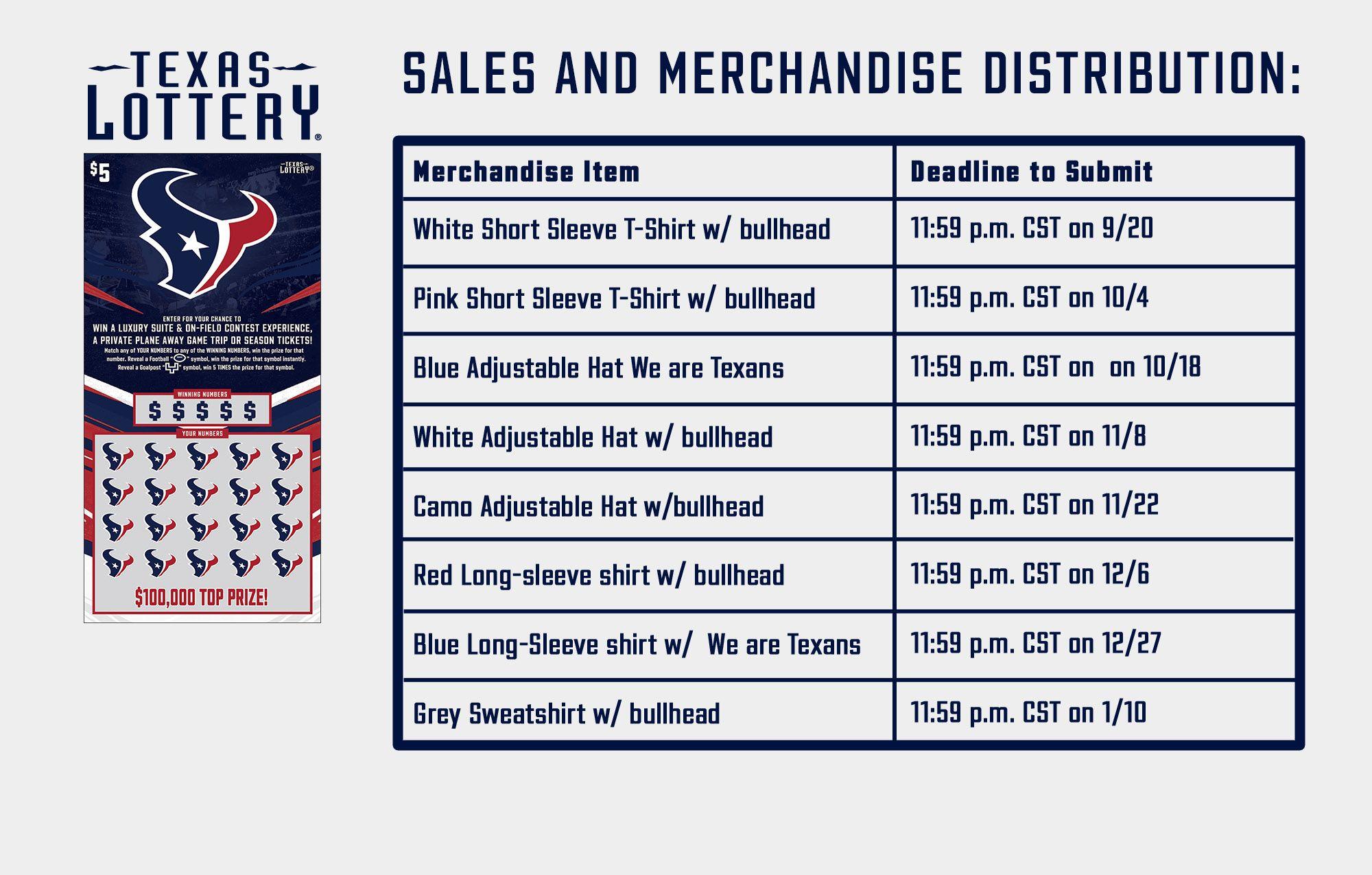 web_TexasLottery2020_Sales