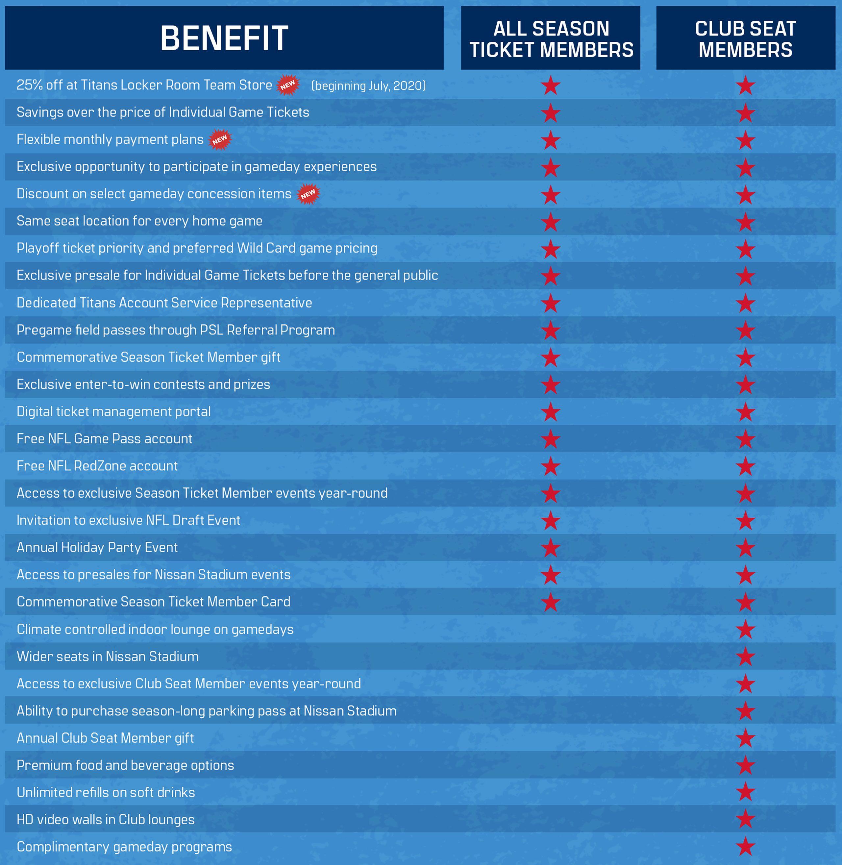 2020-stm-member-benefits