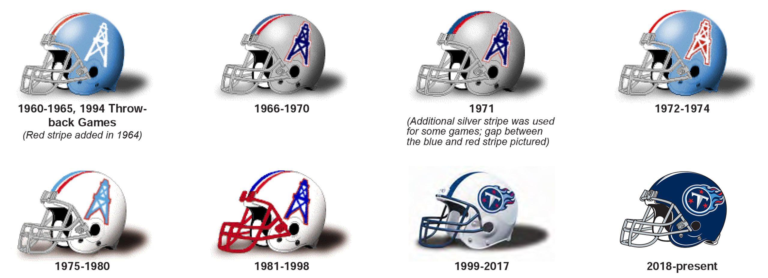 helmet-history-2560