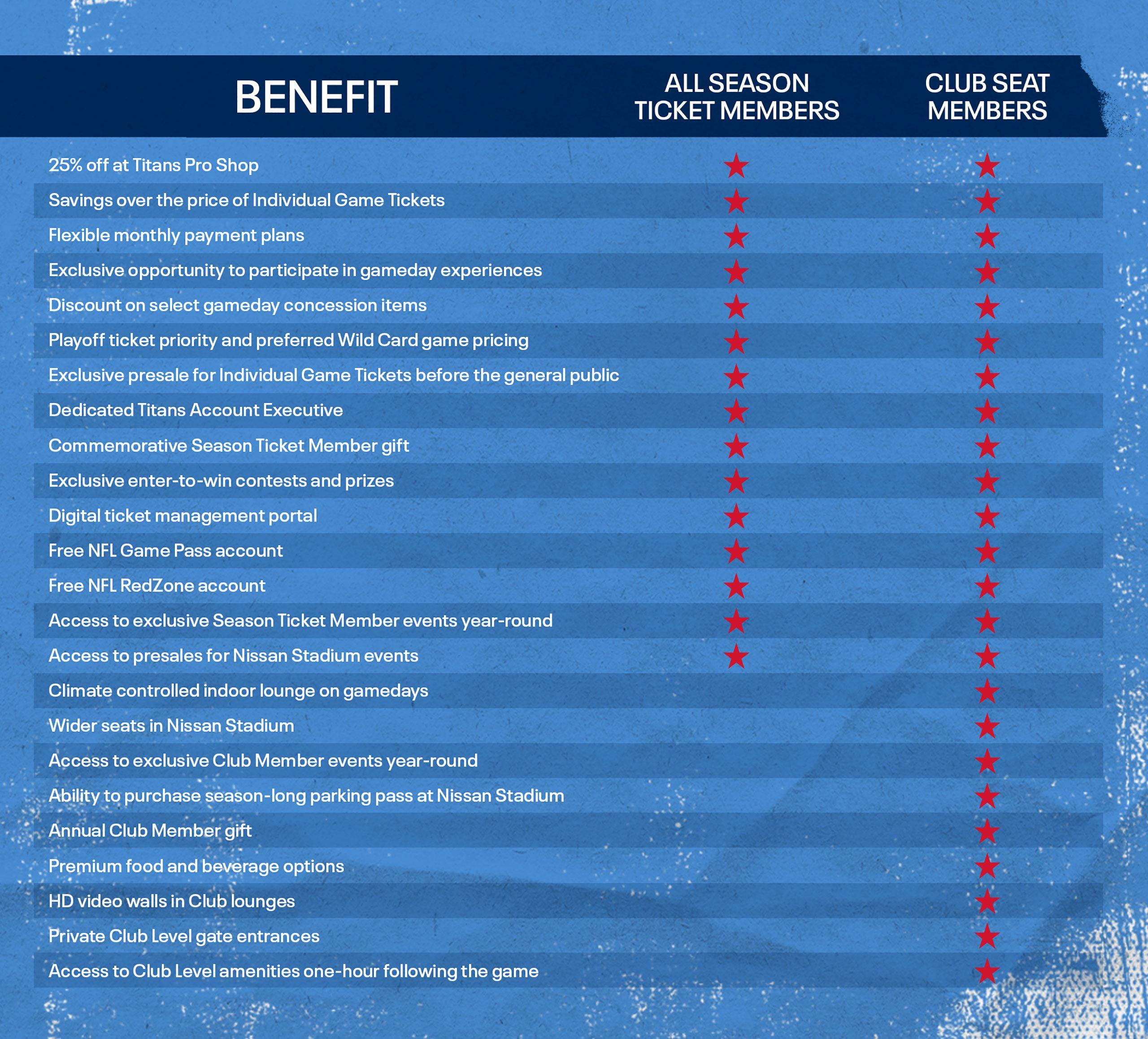 2021-stm-benefits