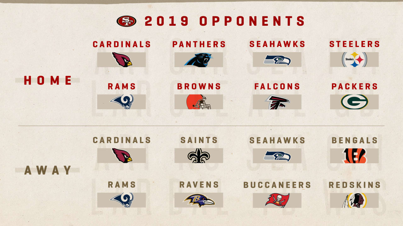 49ers Home Schedule 2020.A First Look At The 49ers 2019 Opponents