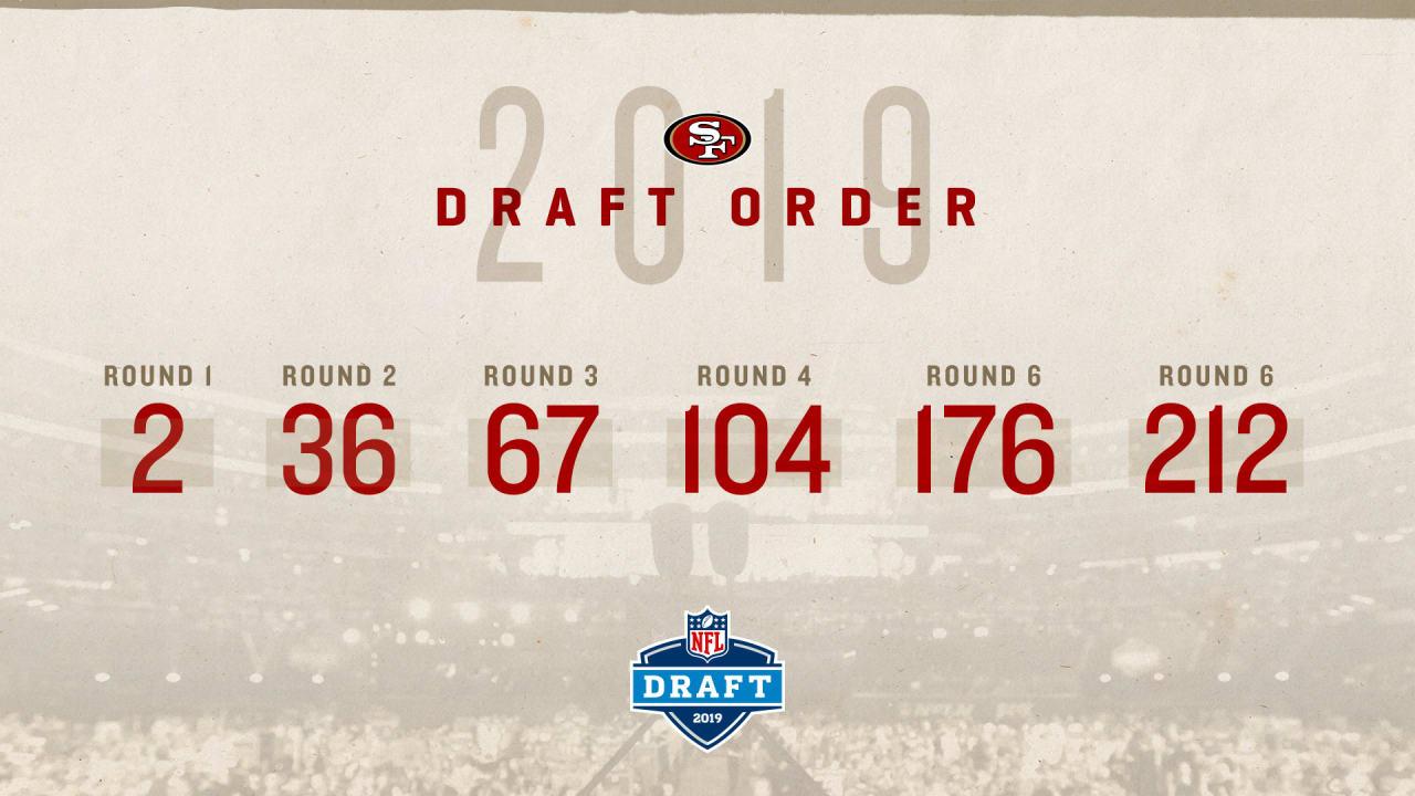 df480798229 49ers Own Six Picks in 2019 NFL Draft