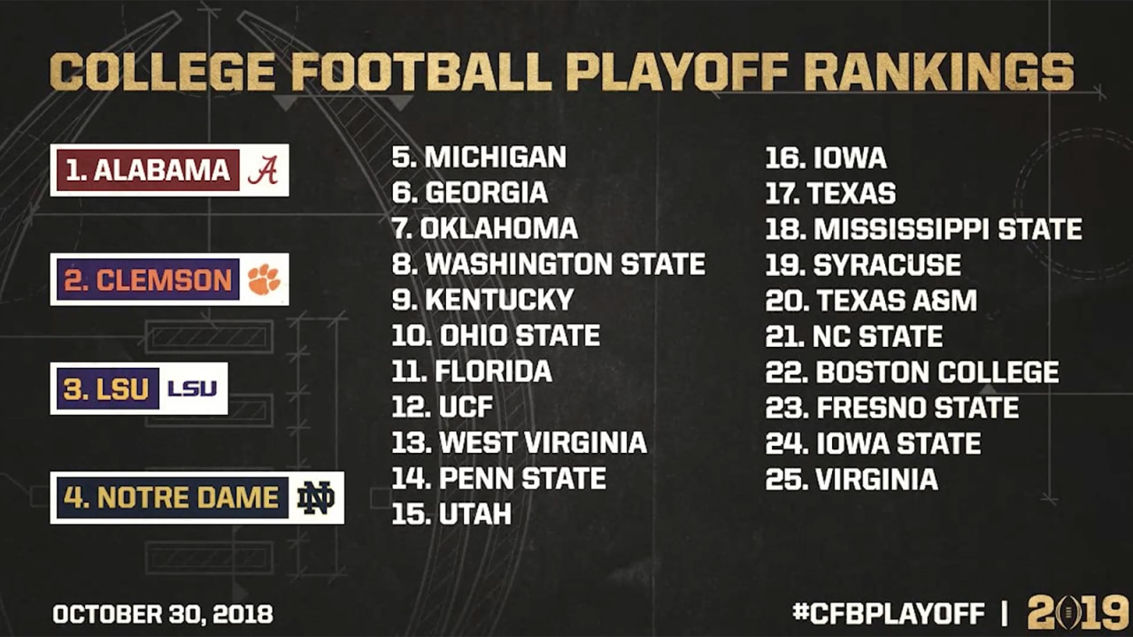 Road To The College Football Playoff National Championship A Look