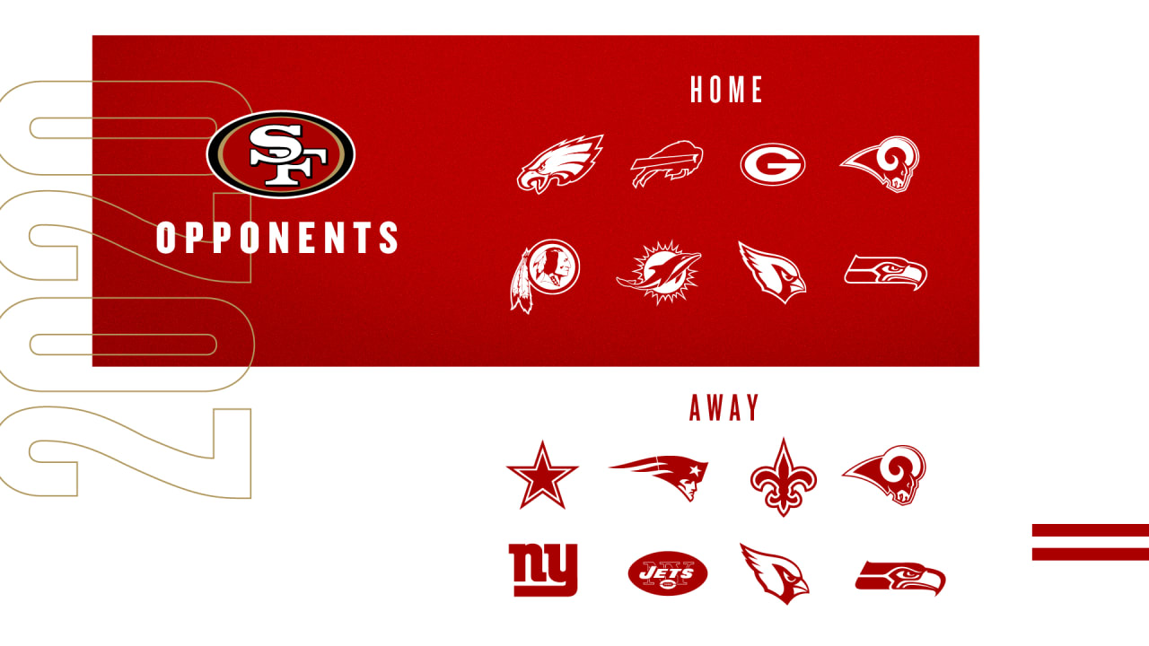 A First Look at the 49ers 2020 Opponents