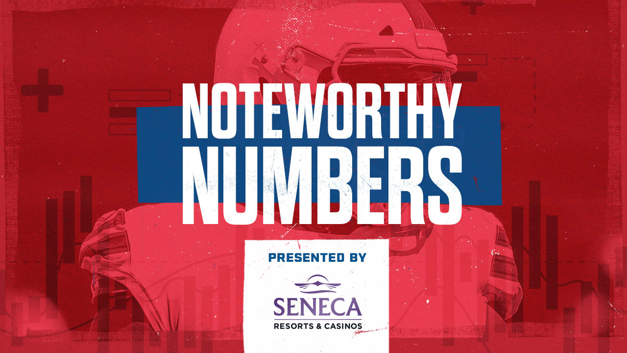 7 noteworthy numbers on big offensive plays, the disruptive
