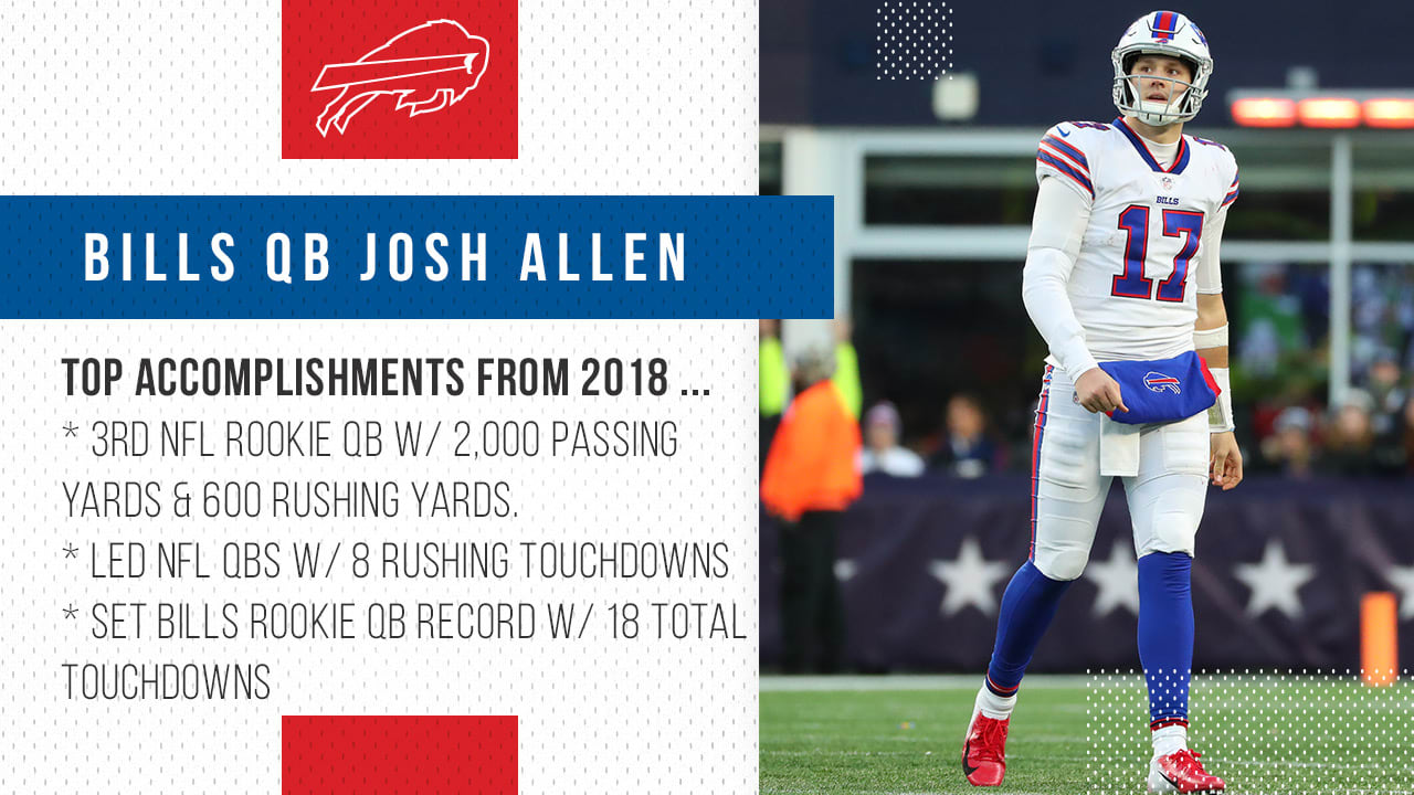pretty nice 67ae0 ffb1e How the last 6 games accelerated Josh Allen's development ...