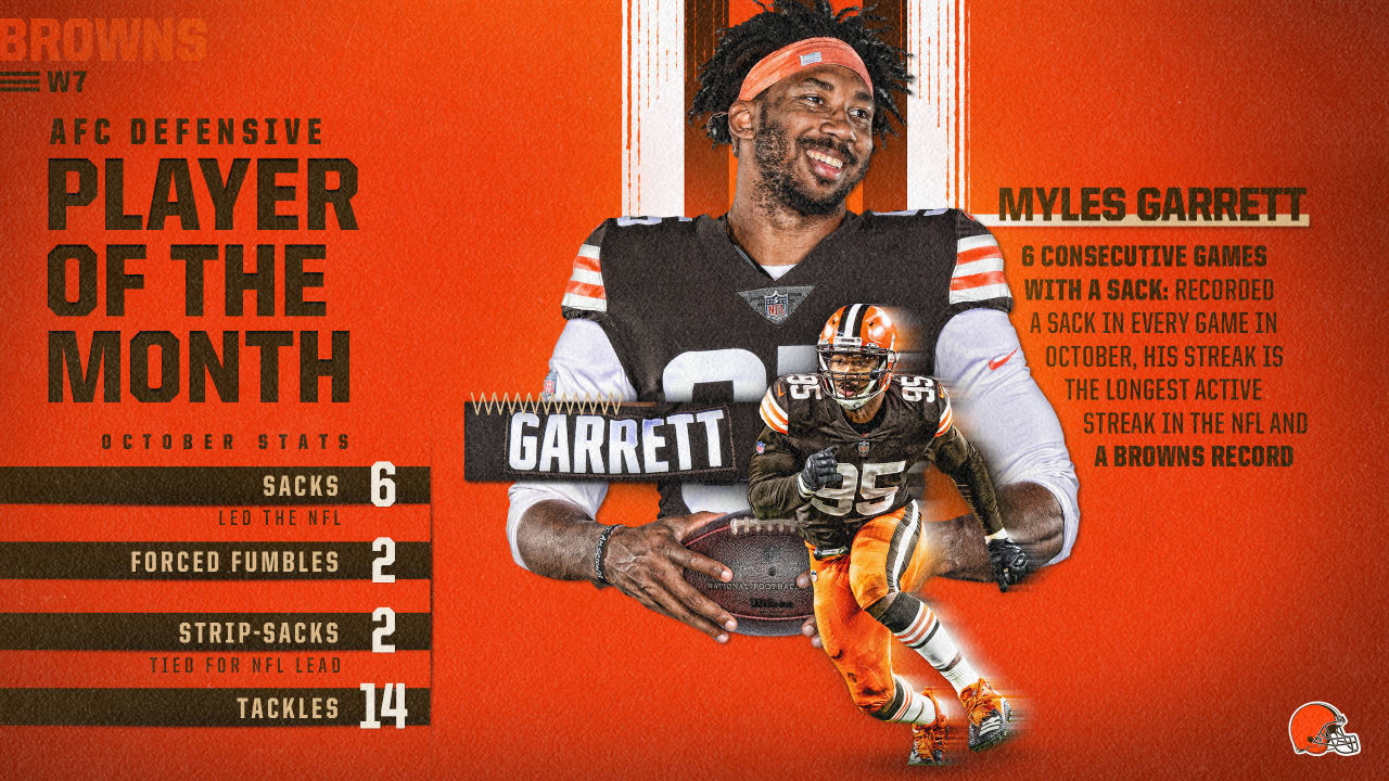 Myles Garrett named AFC Defensive Player of the Month