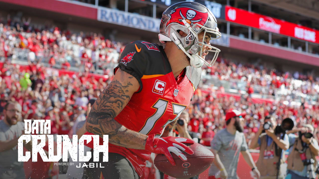Mike Evans Takes Production To Rare Level